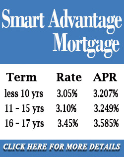 Smart Home Equity Loan